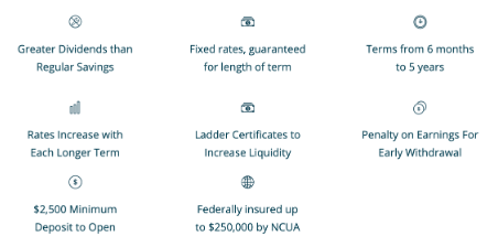 certificate accounts